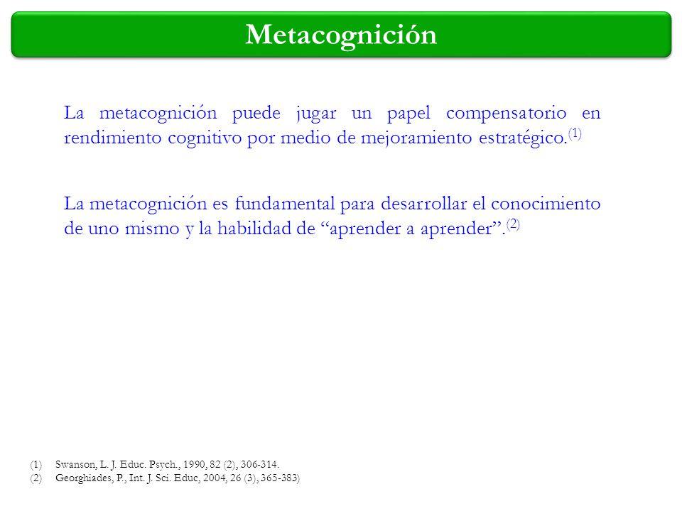 Metacognición La metacognición puede jugar un papel compensatorio en rendimiento cognitivo por medio de mejoramiento estratégico. (1) La metacognición