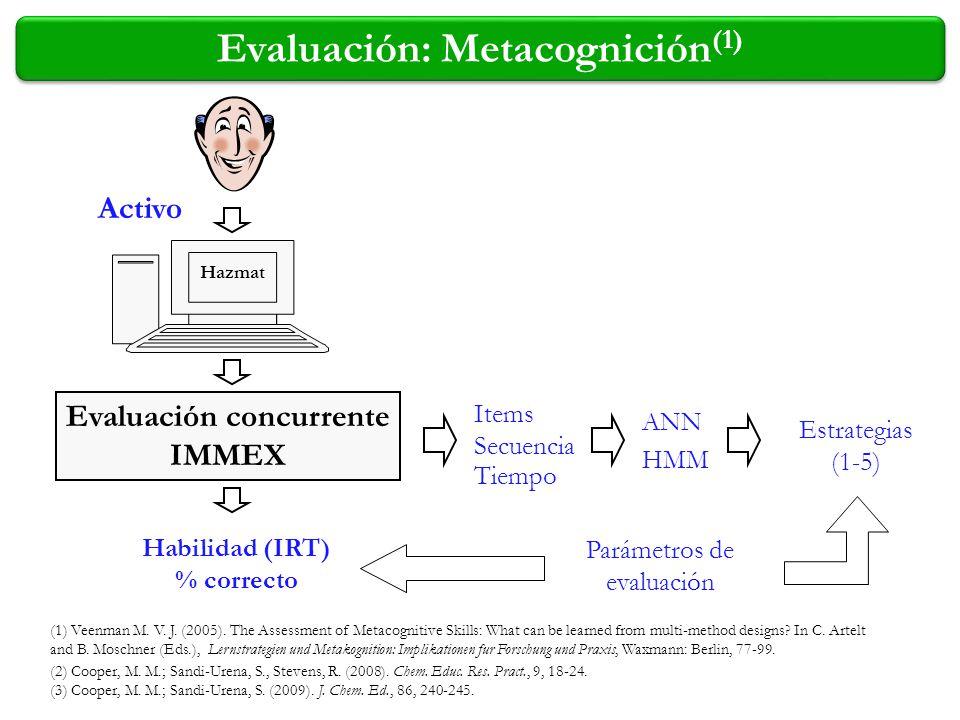 Habilidad (IRT) % correcto Activo Hazmat (2) Cooper, M. M.; Sandi-Urena, S., Stevens, R. (2008). Chem. Educ. Res. Pract., 9, 18-24. Evaluación concurr
