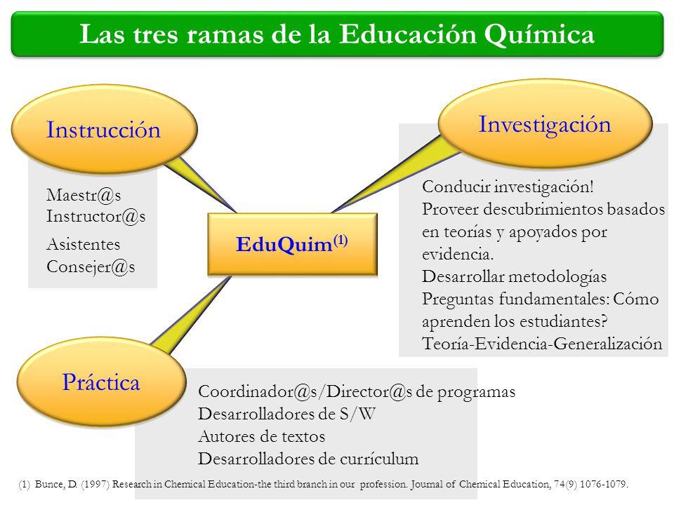 Metacognición en la instrucción Desafortunadamente, no se pone suficiente énfasis en el desarrollo de prácticas metacognitivas en los estándares nacionales de educación en ciencias… [éstos] enfatizan el desarrollo de conocimiento de un dominio a través de indagación pero ponen mucho menos énfasis en el conocimiento y las habilidades metacognitivas.