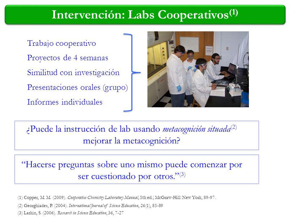 (1) Copper, M. M. (2009). Cooperative Chemistry Laboratory Manual, 5th ed.; McGraw-Hill: New York, 89-97. (3) Larkin, S. (2006). Research in Science E