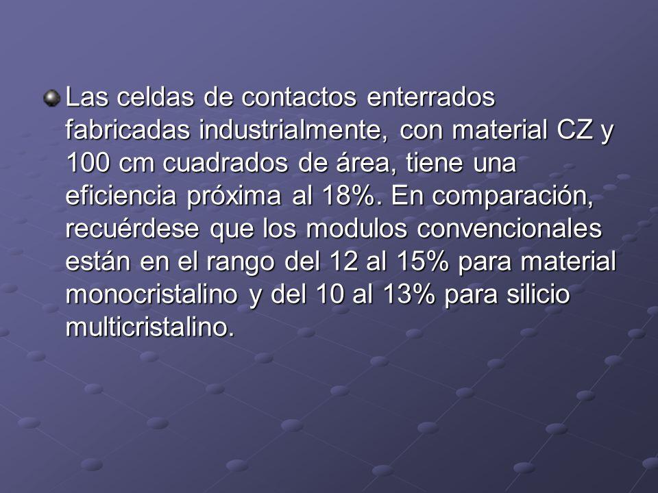 Las celdas de contactos enterrados fabricadas industrialmente, con material CZ y 100 cm cuadrados de área, tiene una eficiencia próxima al 18%. En com