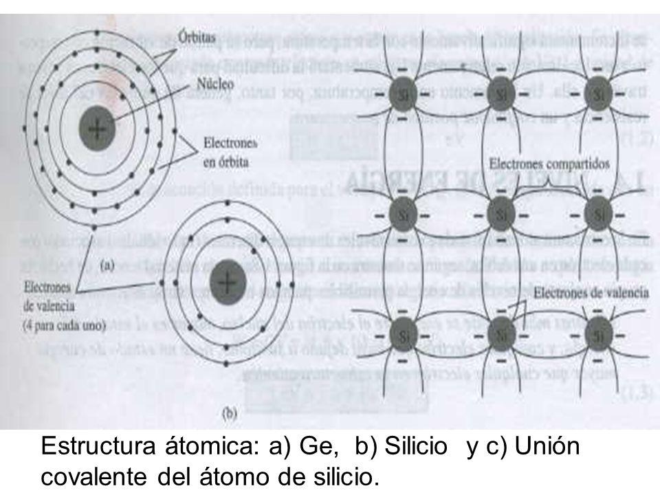 El Silicio es, después del oxígeno, el elemento más abundante de la corteza terrestre; la combinación de ambos, la sílice SiO(2), constituye aproximadamente 60% de la misma.