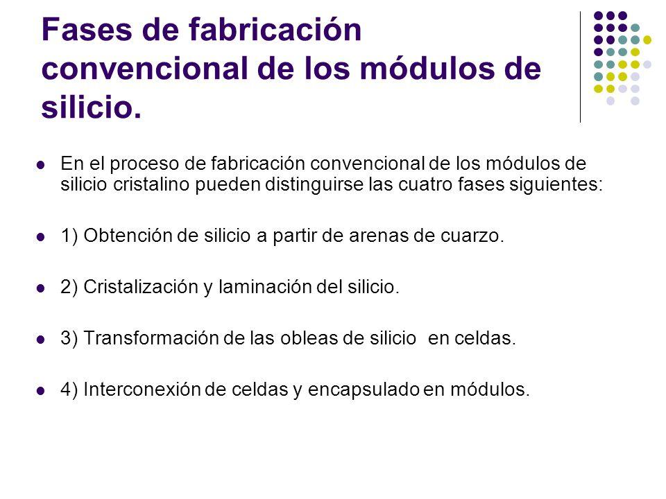 Fases de fabricación convencional de los módulos de silicio. En el proceso de fabricación convencional de los módulos de silicio cristalino pueden dis