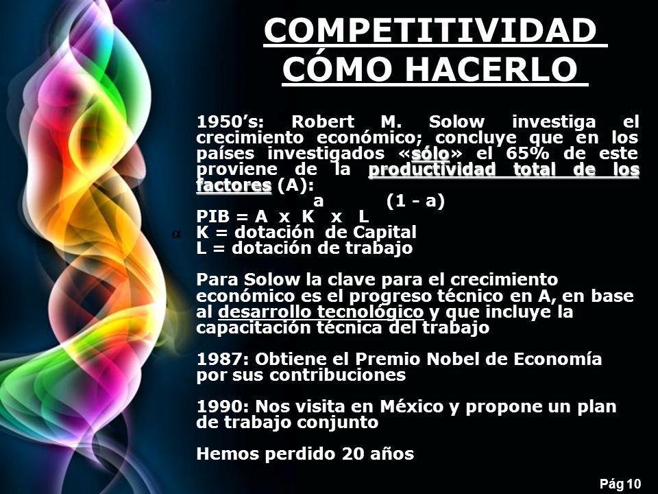 Free Powerpoint Templates Pág 10 COMPETITIVIDAD CÓMO HACERLO sólo productividad total de los factores 1950s: Robert M. Solow investiga el crecimiento