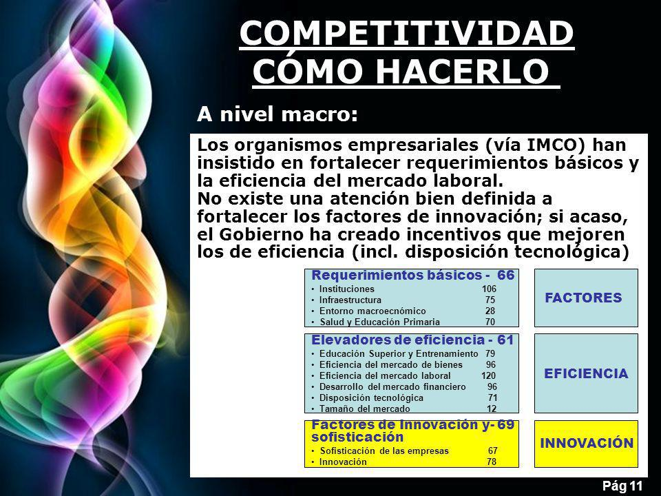 Free Powerpoint Templates Pág 11 COMPETITIVIDAD CÓMO HACERLO A nivel macro: Los organismos empresariales (vía IMCO) han insistido en fortalecer requerimientos básicos y la eficiencia del mercado laboral.