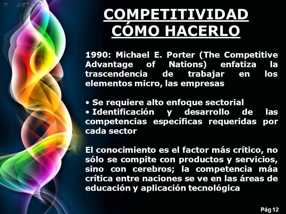 Free Powerpoint Templates Pág 12 COMPETITIVIDAD CÓMO HACERLO 1990: Michael E. Porter (The Competitive Advantage of Nations) enfatiza la trascendencia