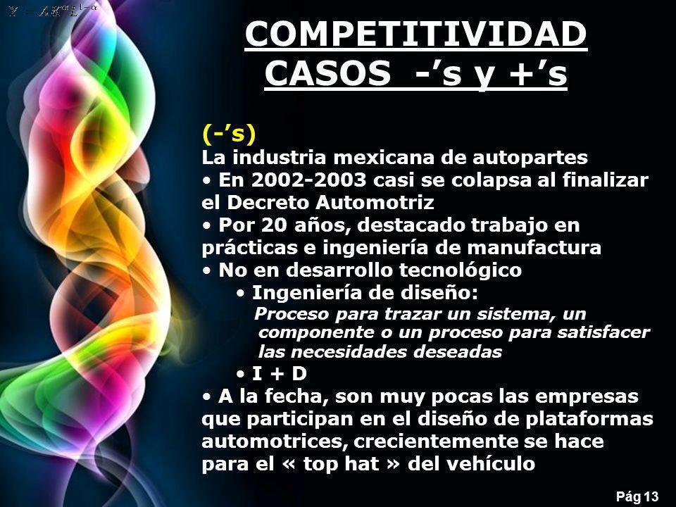 Free Powerpoint Templates Pág 13 COMPETITIVIDAD CASOS -s y +s (-s) La industria mexicana de autopartes En 2002-2003 casi se colapsa al finalizar el De