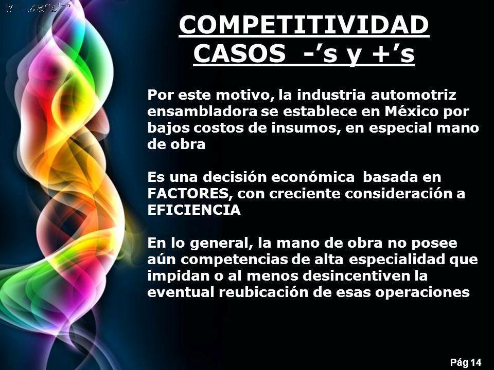 Free Powerpoint Templates Pág 14 COMPETITIVIDAD CASOS -s y +s Por este motivo, la industria automotriz ensambladora se establece en México por bajos c