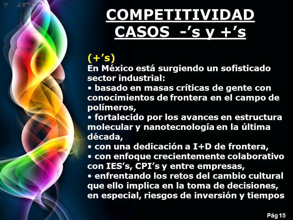 Free Powerpoint Templates Pág 15 COMPETITIVIDAD CASOS -s y +s (+s) En México está surgiendo un sofisticado sector industrial: basado en masas críticas de gente con conocimientos de frontera en el campo de polímeros, fortalecido por los avances en estructura molecular y nanotecnología en la última década, con una dedicación a I+D de frontera, con enfoque crecientemente colaborativo con IESs, CPIs y entre empresas, enfrentando los retos del cambio cultural que ello implica en la toma de decisiones, en especial, riesgos de inversión y tiempos