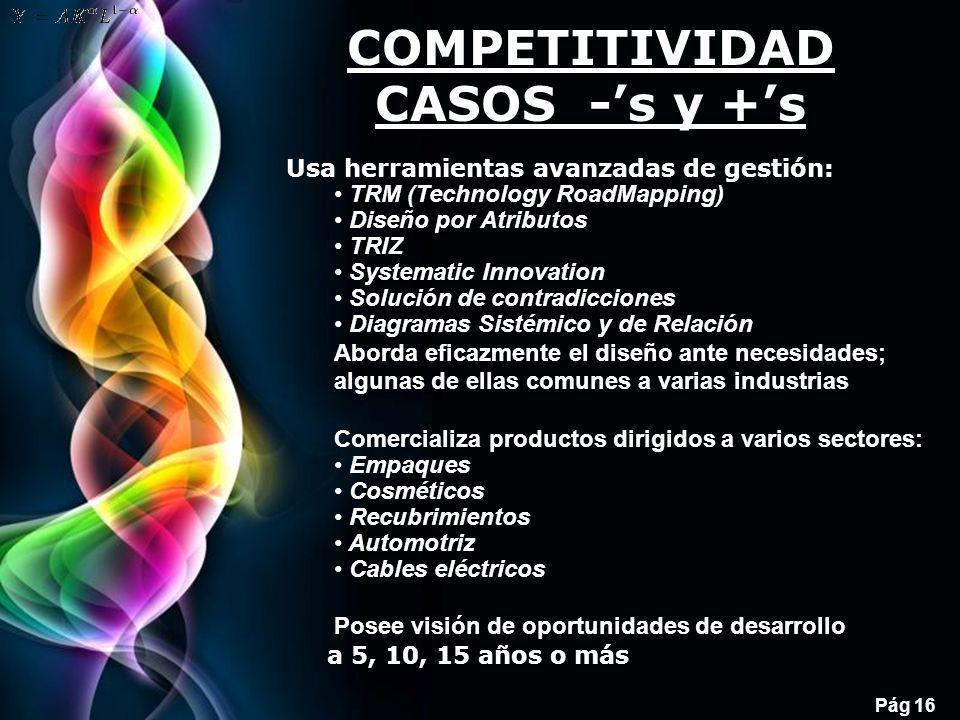 Free Powerpoint Templates Pág 16 COMPETITIVIDAD CASOS -s y +s Usa herramientas avanzadas de gestión: TRM (Technology RoadMapping) Diseño por Atributos