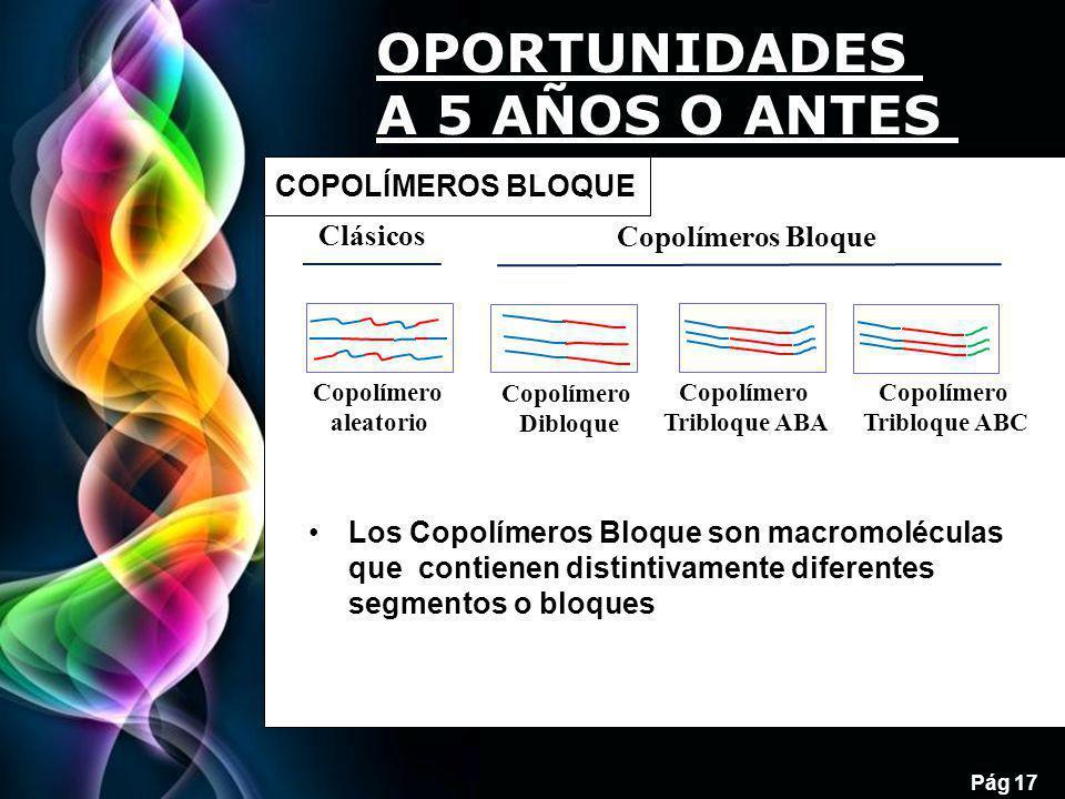 Free Powerpoint Templates Pág 17 OPORTUNIDADES A 5 AÑOS O ANTES Los Copolímeros Bloque son macromoléculas que contienen distintivamente diferentes seg
