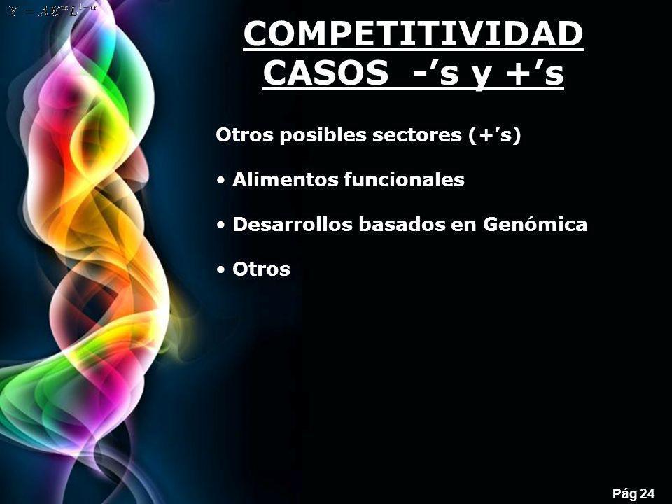 Free Powerpoint Templates Pág 24 COMPETITIVIDAD CASOS -s y +s Otros posibles sectores (+s) Alimentos funcionales Desarrollos basados en Genómica Otros