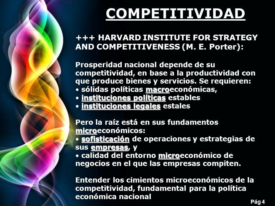 Free Powerpoint Templates Pág 4 +++ HARVARD INSTITUTE FOR STRATEGY AND COMPETITIVENESS (M. E. Porter): Prosperidad nacional depende de su competitivid