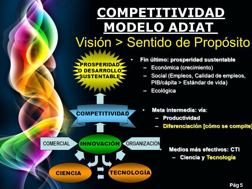 Free Powerpoint Templates Pág 5 Fin último: prosperidad sustentableFin último: prosperidad sustentable –Económica (crecimiento) –Social (Empleos, Cali