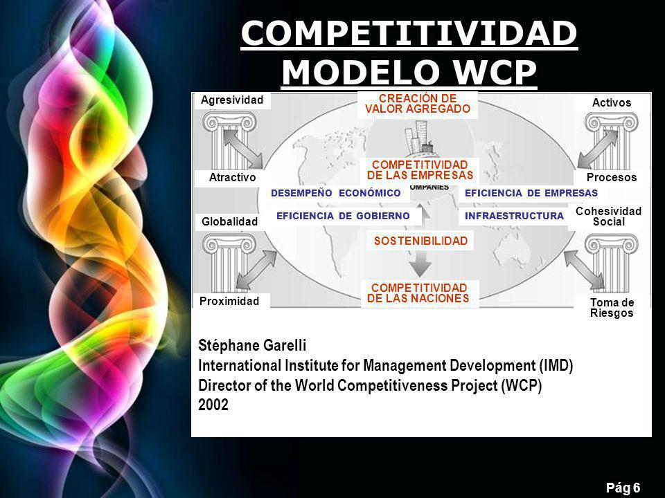 Free Powerpoint Templates Pág 6 COMPETITIVIDAD MODELO WCP Stéphane Garelli International Institute for Management Development (IMD) Director of the Wo