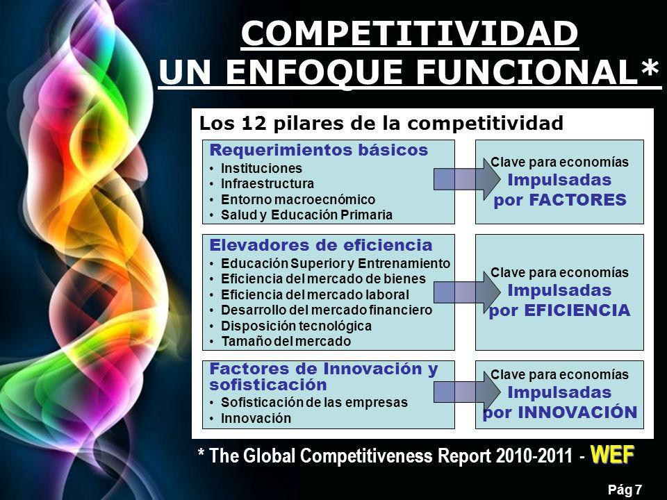 Free Powerpoint Templates Pág 7 COMPETITIVIDAD UN ENFOQUE FUNCIONAL* Los 12 pilares de la competitividad WEF * The Global Competitiveness Report 2010-