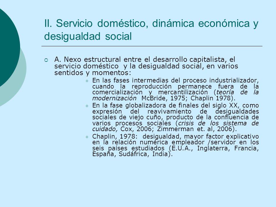 II. Servicio doméstico, dinámica económica y desigualdad social A. Nexo estructural entre el desarrollo capitalista, el servicio doméstico y la desigu