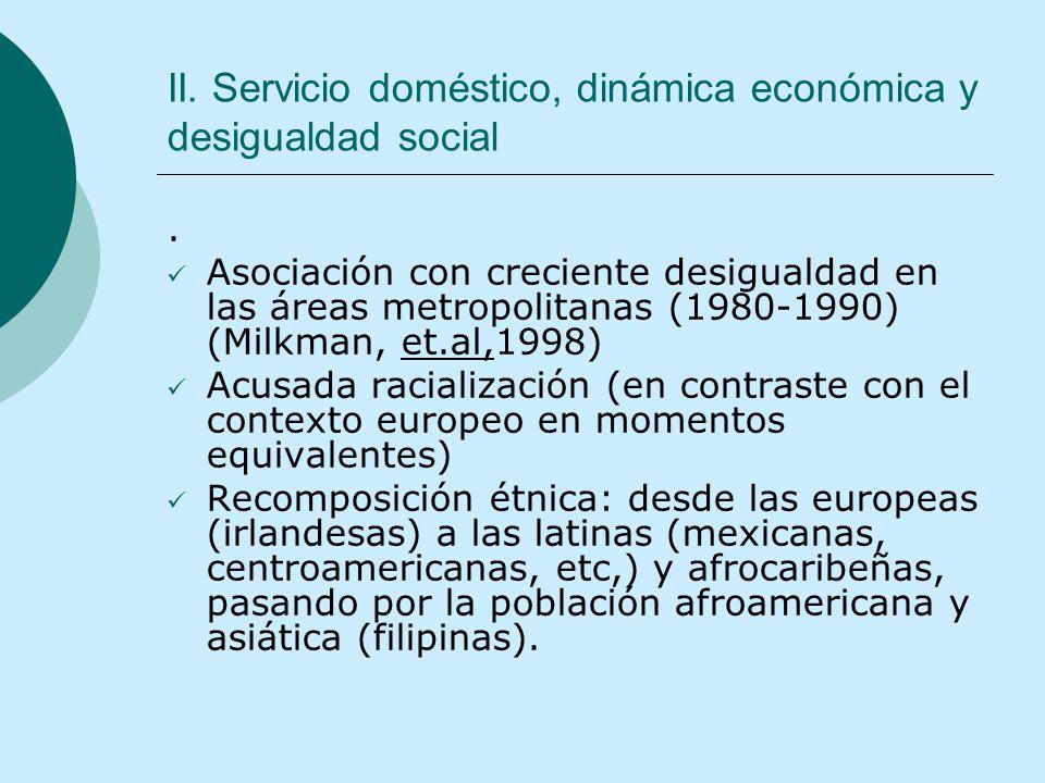 II. Servicio doméstico, dinámica económica y desigualdad social. Asociación con creciente desigualdad en las áreas metropolitanas (1980-1990) (Milkman
