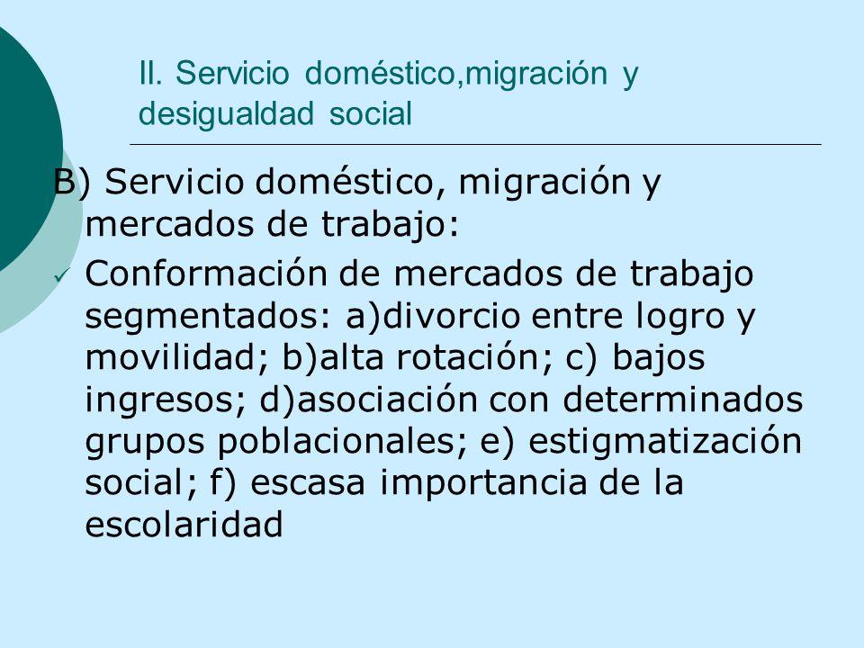 II. Servicio doméstico,migración y desigualdad social B) Servicio doméstico, migración y mercados de trabajo: Conformación de mercados de trabajo segm