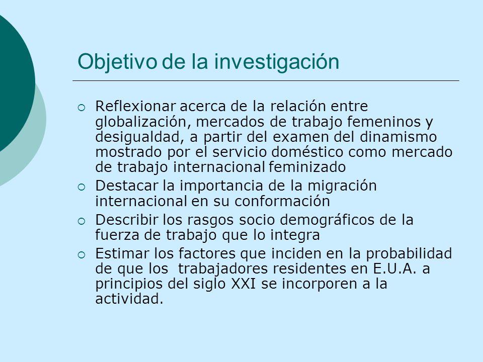 Objetivo de la investigación Reflexionar acerca de la relación entre globalización, mercados de trabajo femeninos y desigualdad, a partir del examen d