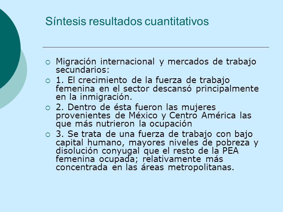 Síntesis resultados cuantitativos Migración internacional y mercados de trabajo secundarios: 1. El crecimiento de la fuerza de trabajo femenina en el