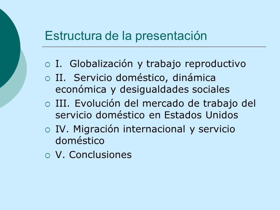 Estructura de la presentación I. Globalización y trabajo reproductivo II. Servicio doméstico, dinámica económica y desigualdades sociales III. Evoluci