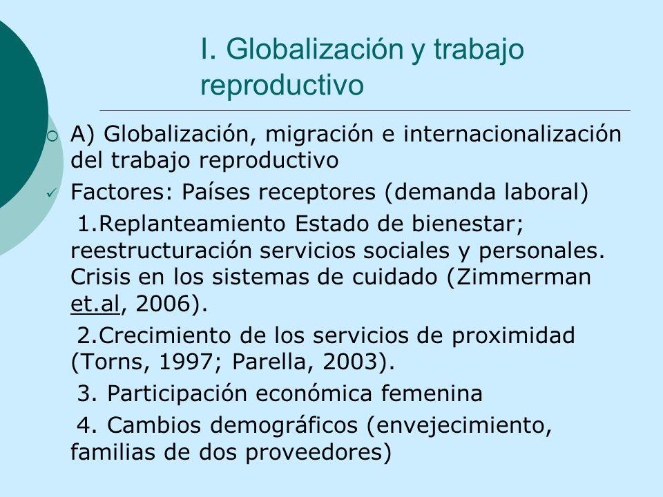 I. Globalización y trabajo reproductivo A) Globalización, migración e internacionalización del trabajo reproductivo Factores: Países receptores (deman