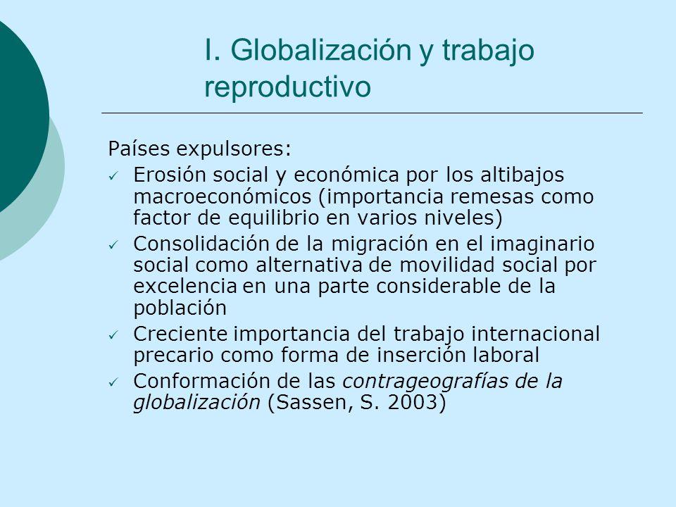 I. Globalización y trabajo reproductivo Países expulsores: Erosión social y económica por los altibajos macroeconómicos (importancia remesas como fact