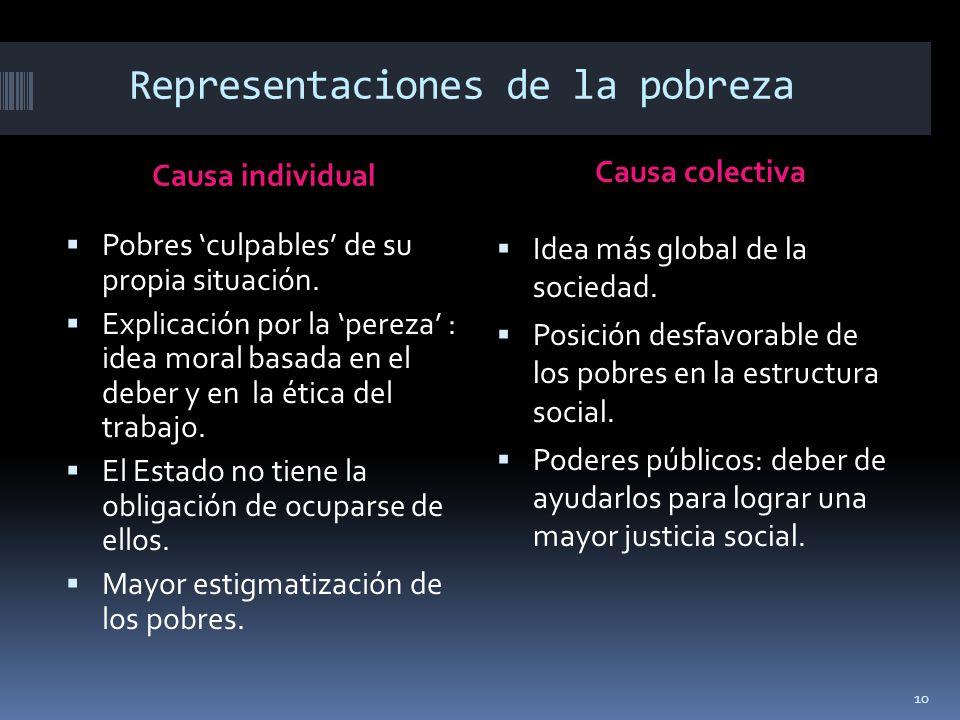 Representaciones de la pobreza Causa individual Causa colectiva Pobres culpables de su propia situación. Explicación por la pereza : idea moral basada