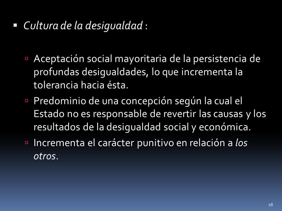 Cultura de la desigualdad : Aceptación social mayoritaria de la persistencia de profundas desigualdades, lo que incrementa la tolerancia hacia ésta. P