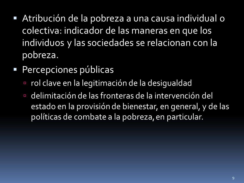 Representaciones de la pobreza Causa individual Causa colectiva Pobres culpables de su propia situación.