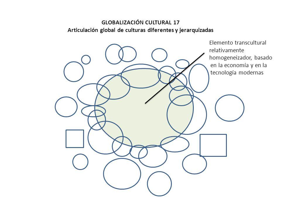 GLOBALIZACIÓN CULTURAL 17 Articulación global de culturas diferentes y jerarquizadas Elemento transcultural relativamente homogeneizador, basado en la