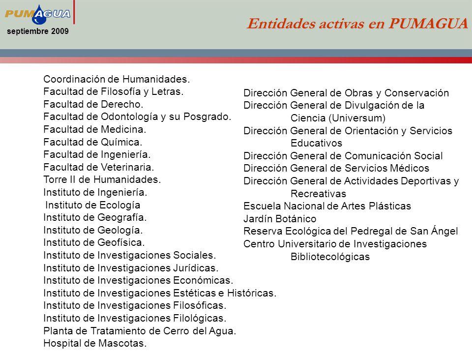 septiembre 2009 Entidades activas en PUMAGUA Coordinación de Humanidades.