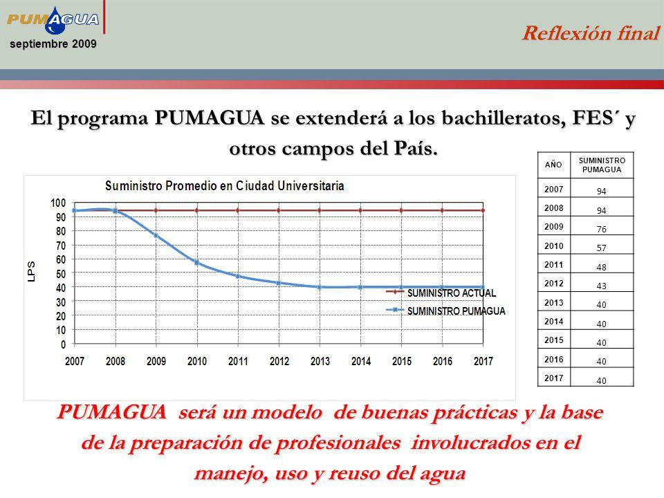 septiembre 2009 Reflexión final PUMAGUA será un modelo de buenas prácticas y la base de la preparación de profesionales involucrados en el manejo, uso y reuso del agua El programa PUMAGUA se extenderá a los bachilleratos, FES´ y otros campos del País.