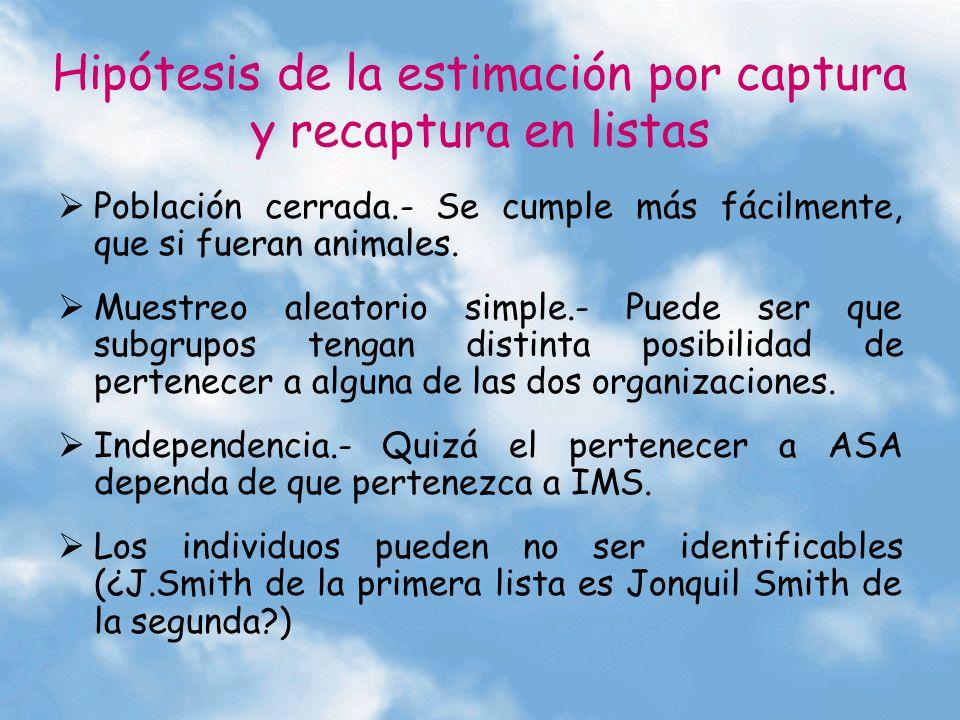 Hipótesis de la estimación por captura y recaptura en listas Población cerrada.- Se cumple más fácilmente, que si fueran animales. Muestreo aleatorio