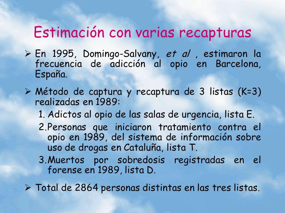 Estimación con varias recapturas En 1995, Domingo-Salvany, et al, estimaron la frecuencia de adicción al opio en Barcelona, España. Método de captura