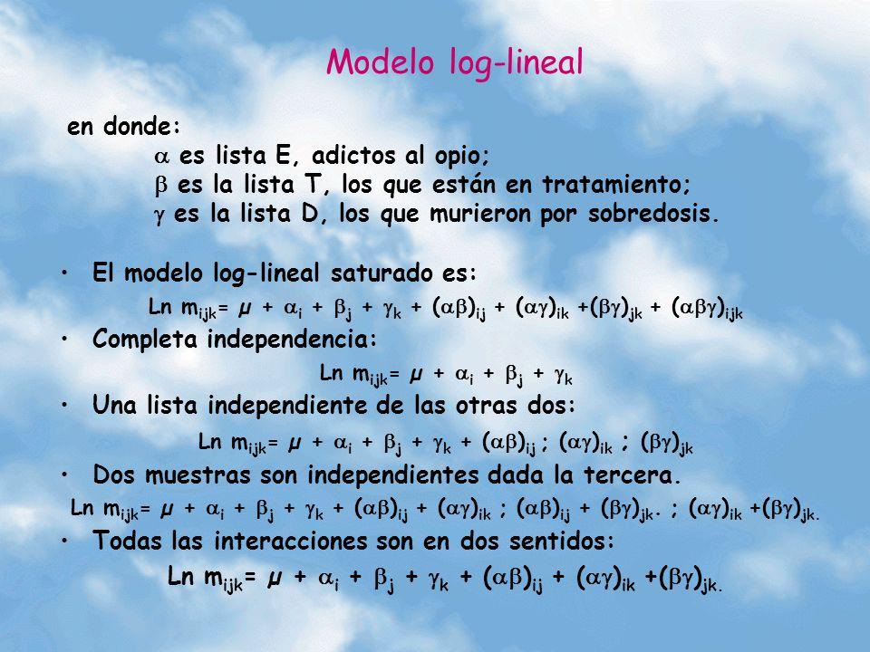 Modelo log-lineal en donde: es lista E, adictos al opio; es la lista T, los que están en tratamiento; es la lista D, los que murieron por sobredosis.