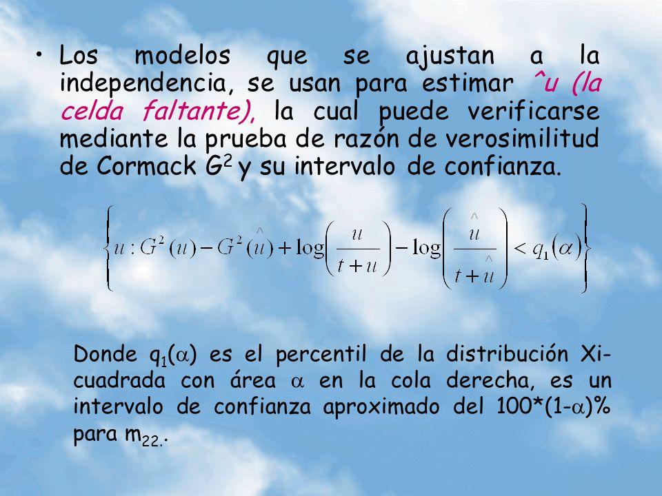 Los modelos que se ajustan a la independencia, se usan para estimar ^u (la celda faltante), la cual puede verificarse mediante la prueba de razón de v