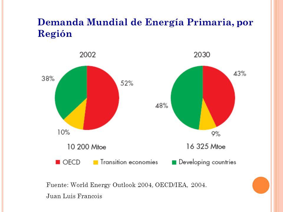 Fuente: World Energy Outlook 2004, OECD/IEA, 2004. Juan Luis Francois Demanda Mundial de Energía Primaria, por Región