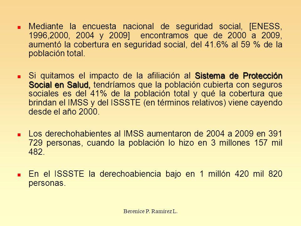 Berenice P. Ramírez L. Mediante la encuesta nacional de seguridad social, [ENESS, 1996,2000, 2004 y 2009] encontramos que de 2000 a 2009, aumentó la c