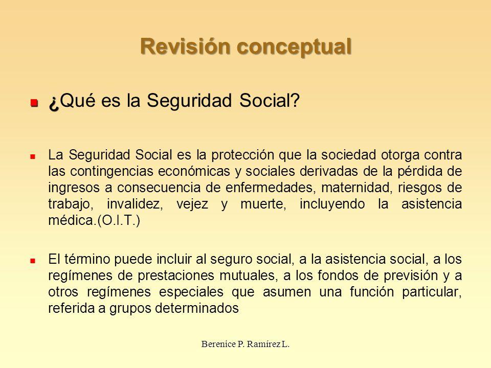 Revisión conceptual ¿ ¿Qué es la Seguridad Social? La Seguridad Social es la protección que la sociedad otorga contra las contingencias económicas y s