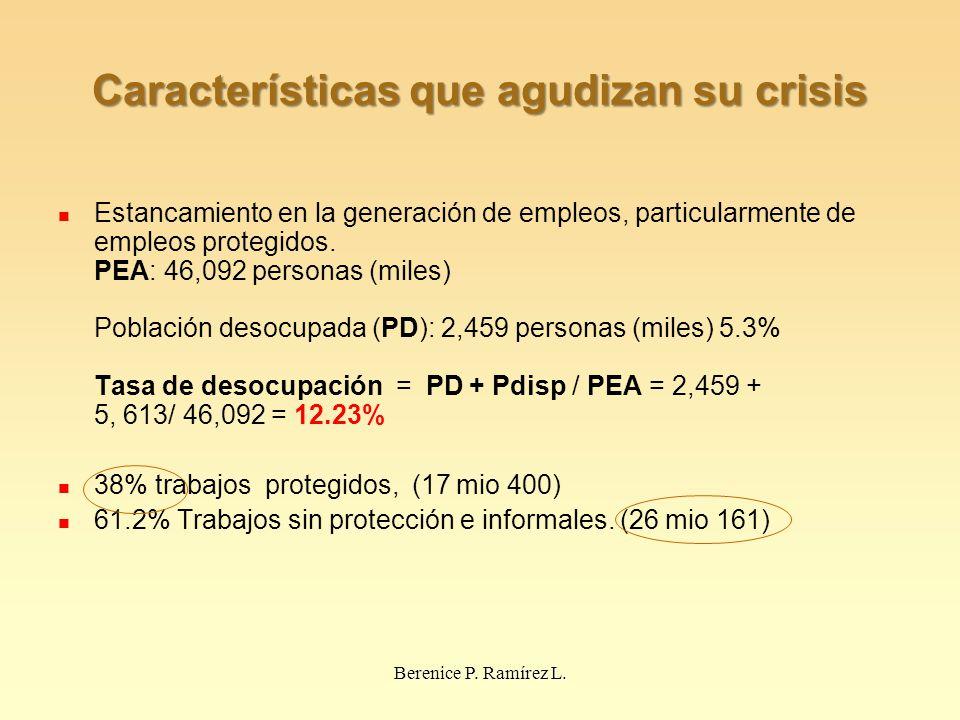 Berenice P. Ramírez L. Características que agudizan su crisis Estancamiento en la generación de empleos, particularmente de empleos protegidos. PEA: 4