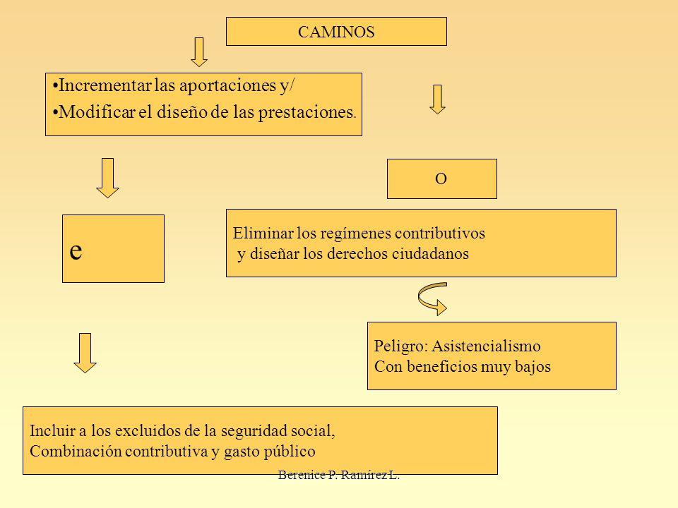 Incrementar las aportaciones y/ Modificar el diseño de las prestaciones. Eliminar los regímenes contributivos y diseñar los derechos ciudadanos o e In