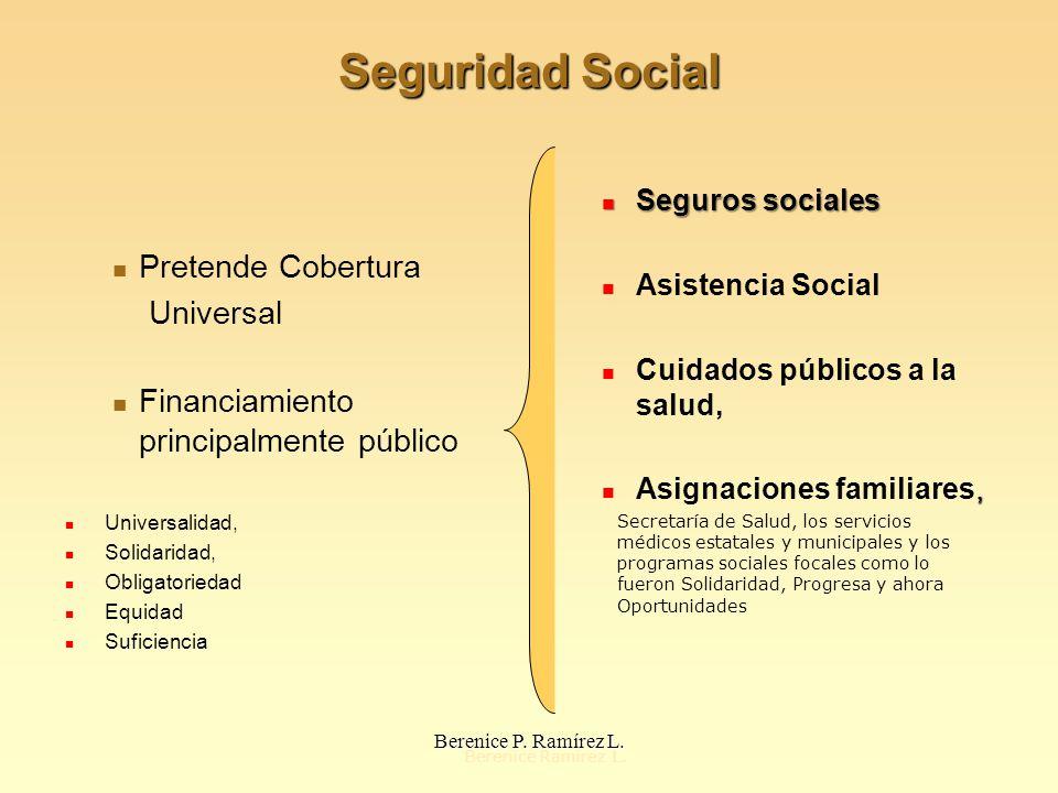 Seguridad Social Pretende Cobertura Universal Financiamiento principalmente público Universalidad, Solidaridad, Obligatoriedad Equidad Suficiencia Seg