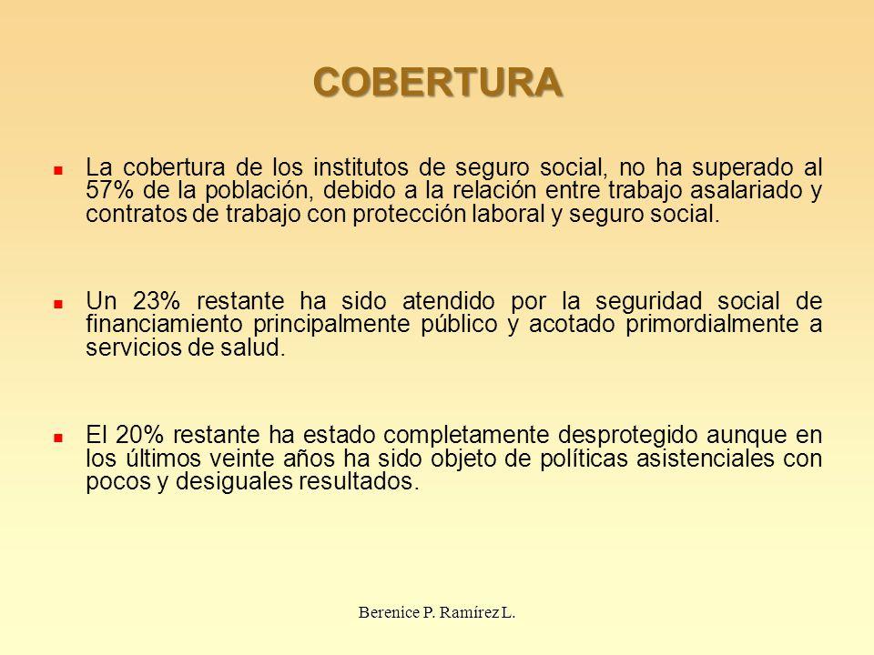 Población Ocupada Berenice P. Ramírez L.