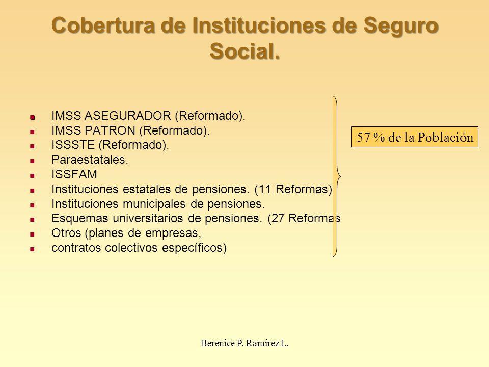 Cobertura de Instituciones de Seguro Social. IMSS ASEGURADOR (Reformado). IMSS PATRON (Reformado). ISSSTE (Reformado). Paraestatales. ISSFAM Instituci