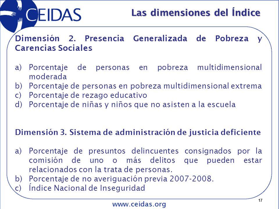 17 Dimensión 2.