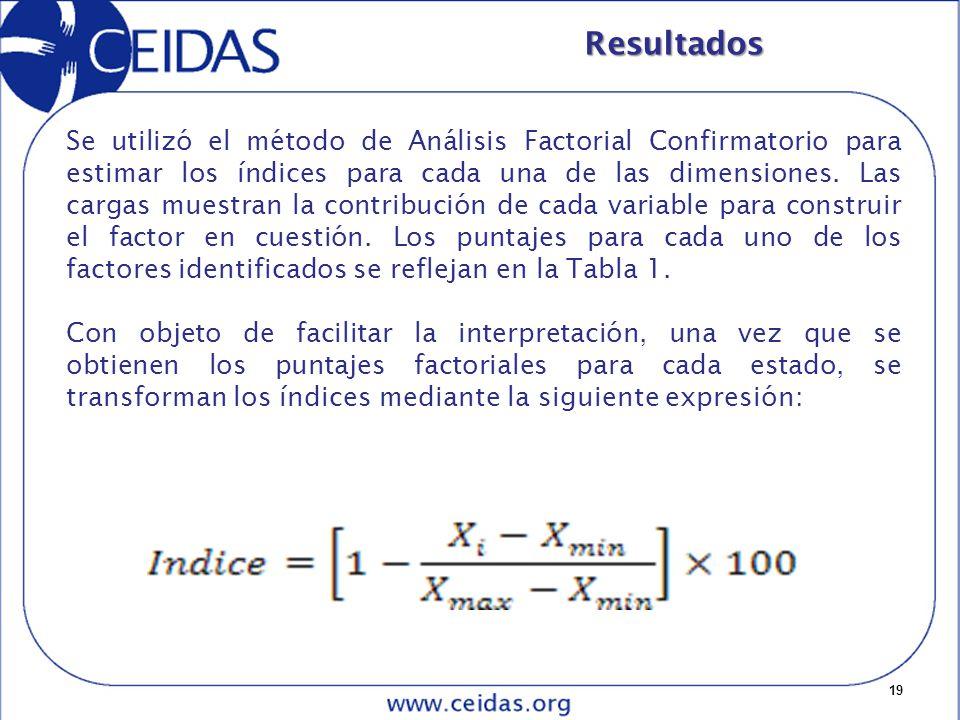 19 Resultados Se utilizó el método de Análisis Factorial Confirmatorio para estimar los índices para cada una de las dimensiones.