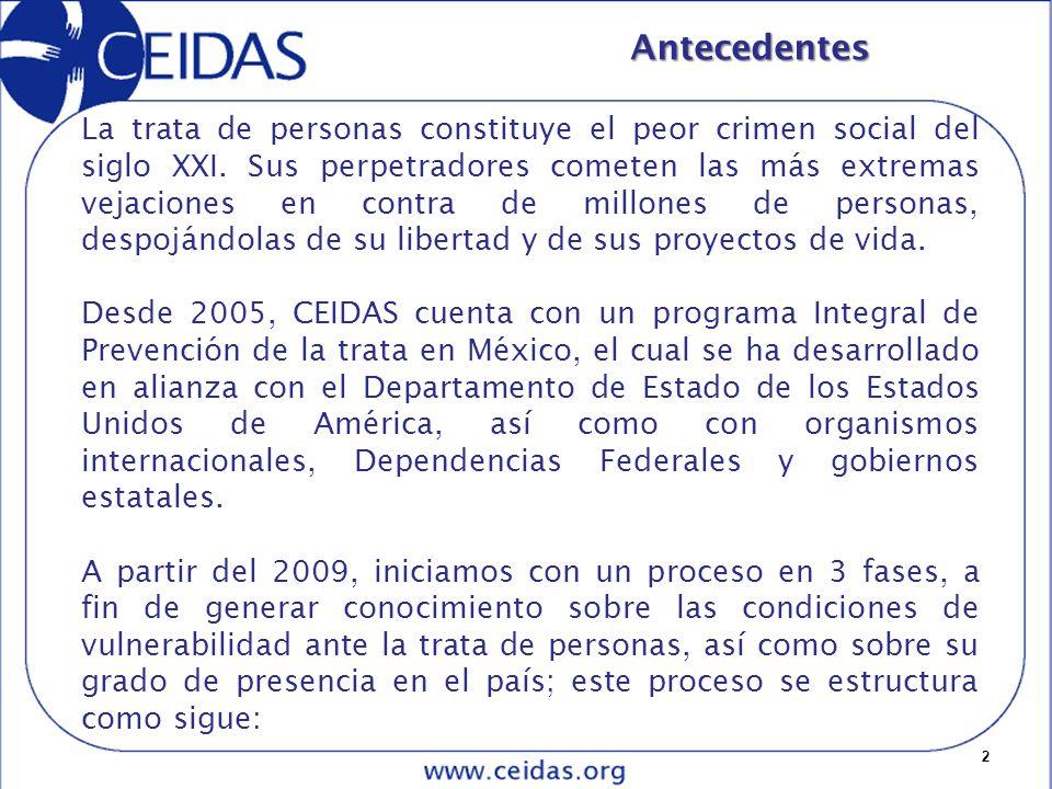 3 Fase 1 Generación de conocimiento especializado sobre las condiciones generales de vulnerabilidad ante la trata de personas en México.