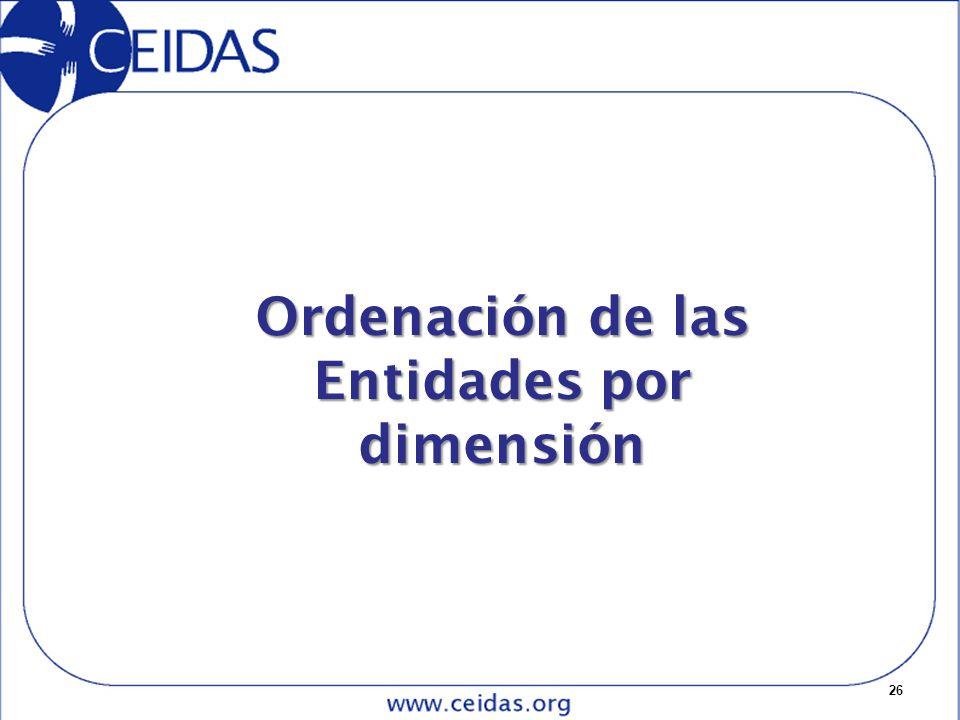 26 Ordenación de las Entidades por dimensión
